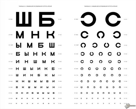 Table D. Sivceva, vision screening, help