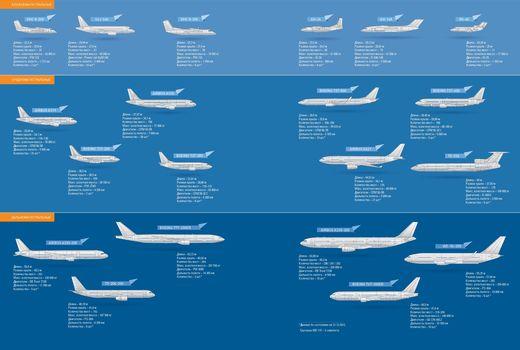aeroflot, plane, transportation, aviation, table